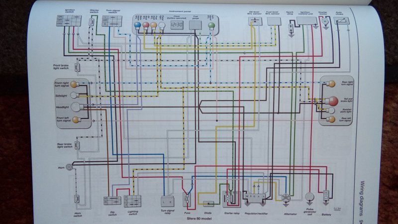 Piaggio Wiring Diagrams - Diagram Schematic Ideas on