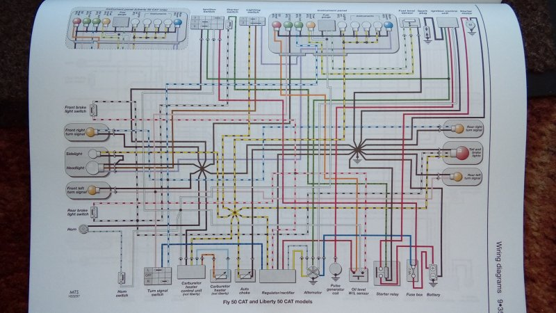 Scooter Piaggio Fly 150 Wiring Diagram Schematic