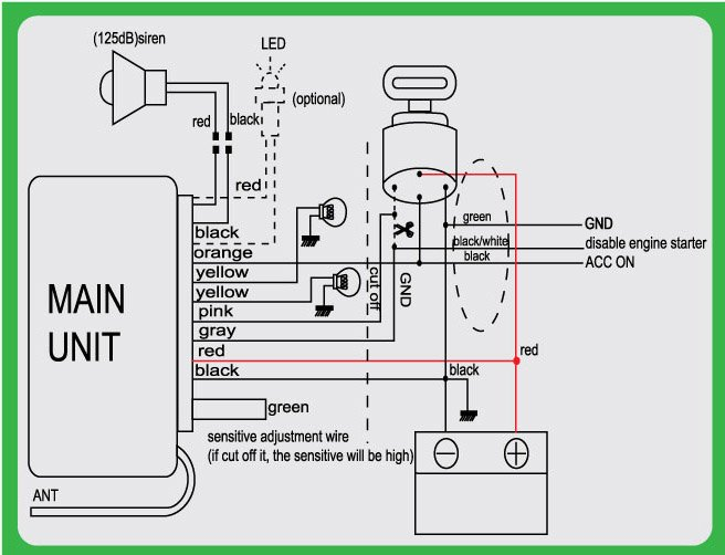 [TBQL_4184]  Wiring Diagram Of Motorcycle Alarm - Wiring Diagram Schemes | Scooter Alarm Wiring Diagram |  | Wiring Diagram Schemes