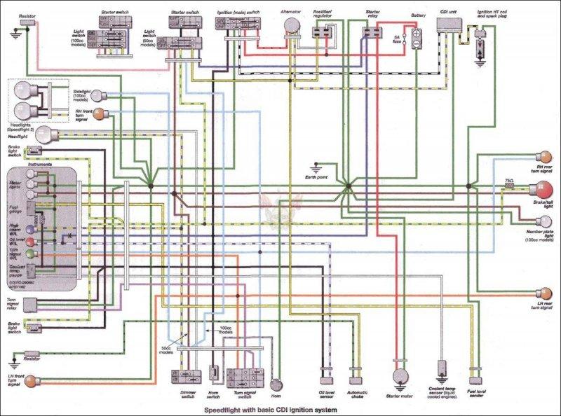 Peugeot Speedfight 2 50cc Wiring Diagram