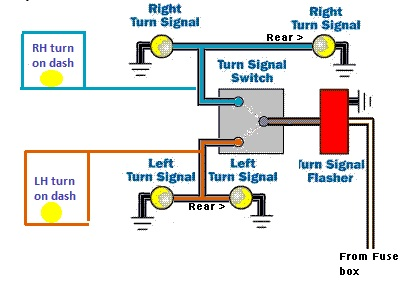 electrical dashboard turn signal indicator wiring directly to