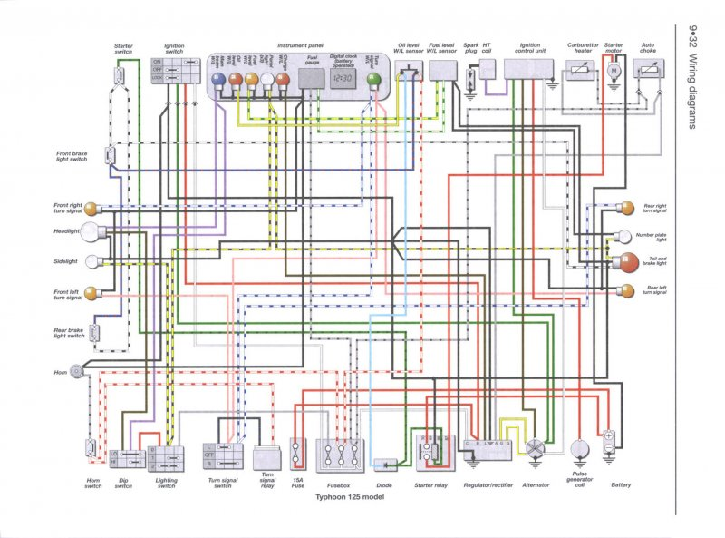 Typhoon Diagram - List of Wiring Diagrams on