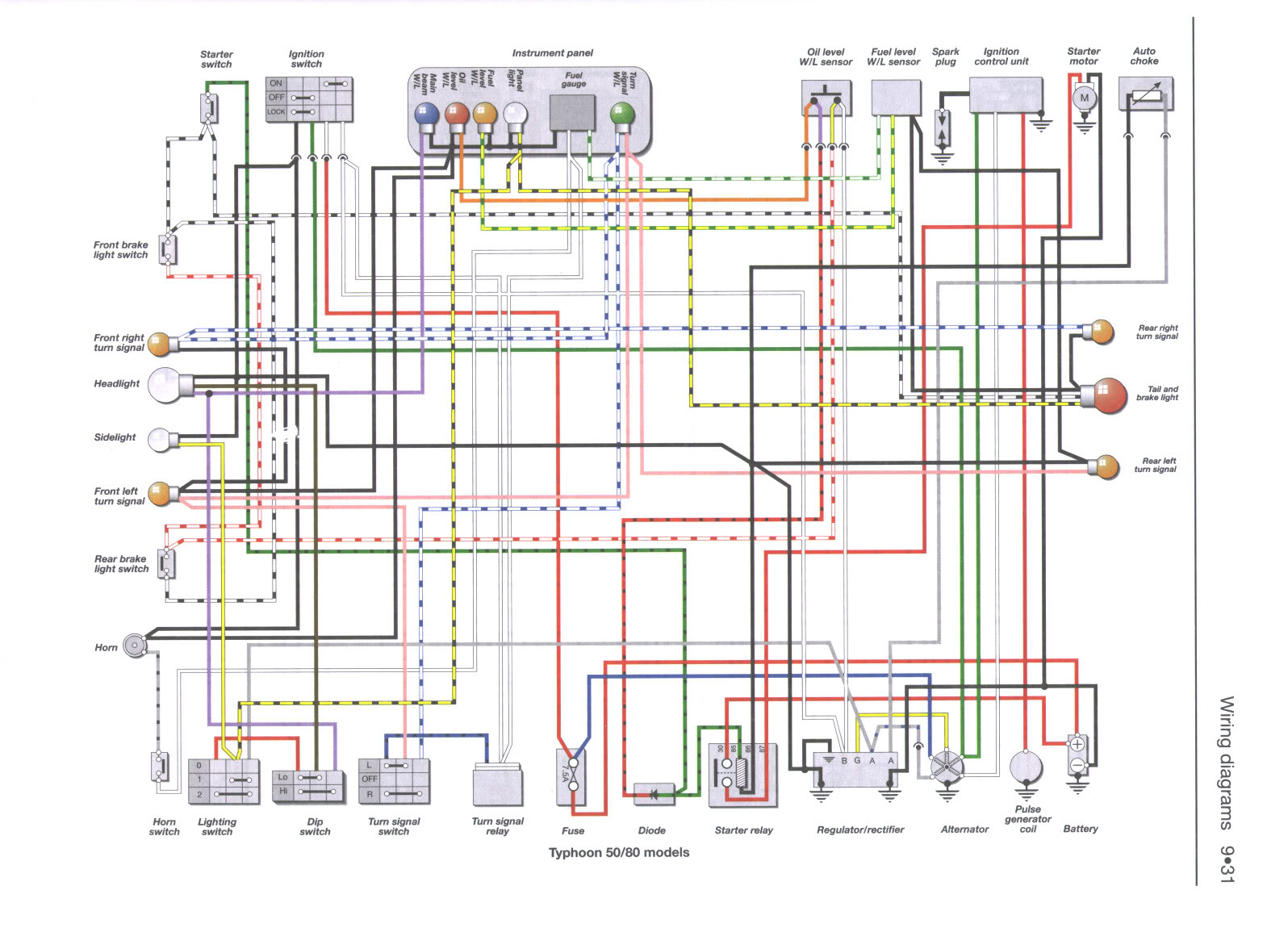 Piaggio Typhoon 50 wiring diagram piaggio typhoon 50 fuses? scooter shack scooter forum  at mifinder.co